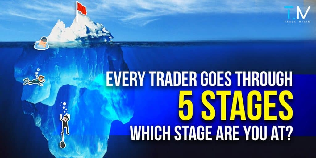 picture showing 5 stages of a forex trader